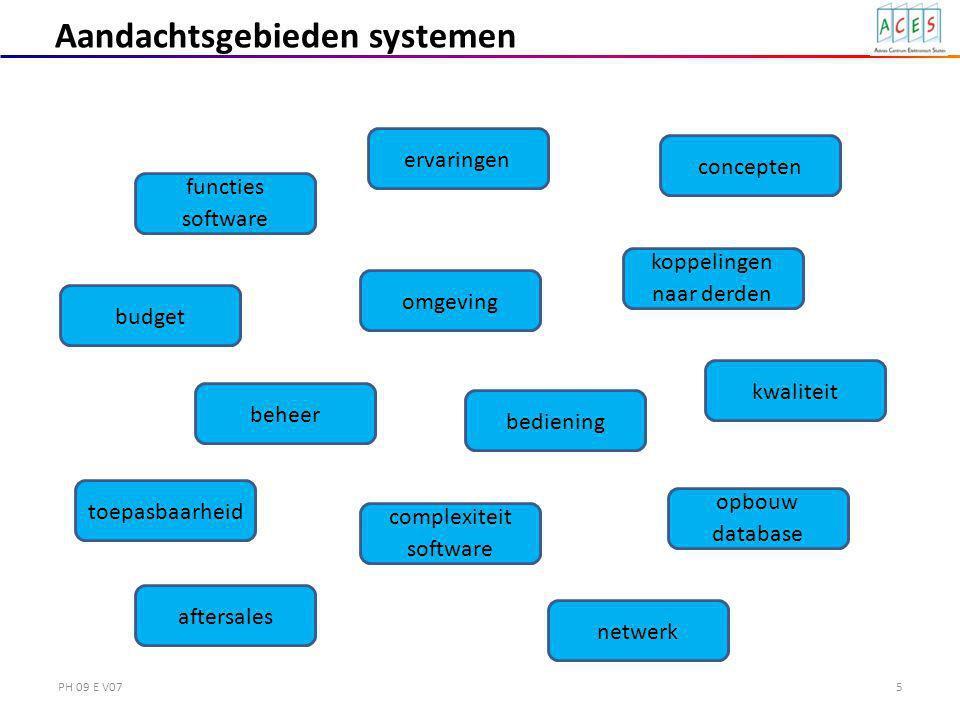 PH 09 E V075 budget Aandachtsgebieden systemen bediening beheer omgeving opbouw database complexiteit software koppelingen naar derden functies software concepten ervaringen kwaliteit toepasbaarheid aftersales netwerk