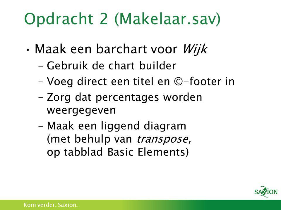 Kom verder. Saxion. Opdracht 2 (Makelaar.sav) Maak een barchart voor Wijk –Gebruik de chart builder –Voeg direct een titel en ©-footer in –Zorg dat pe