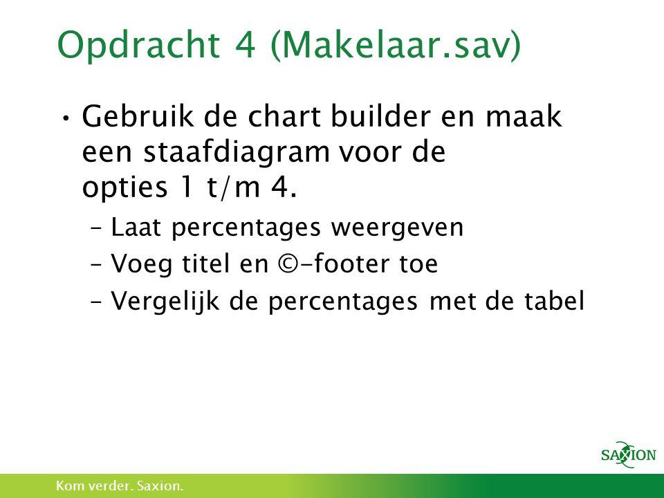 Kom verder. Saxion. Opdracht 4 (Makelaar.sav) Gebruik de chart builder en maak een staafdiagram voor de opties 1 t/m 4. –Laat percentages weergeven –V