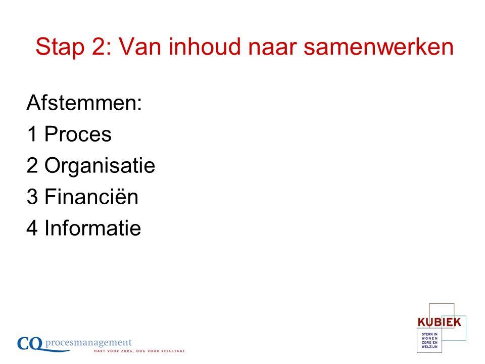 Stap 2: Van inhoud naar samenwerken Afstemmen: 1 Proces 2 Organisatie 3 Financiën 4 Informatie