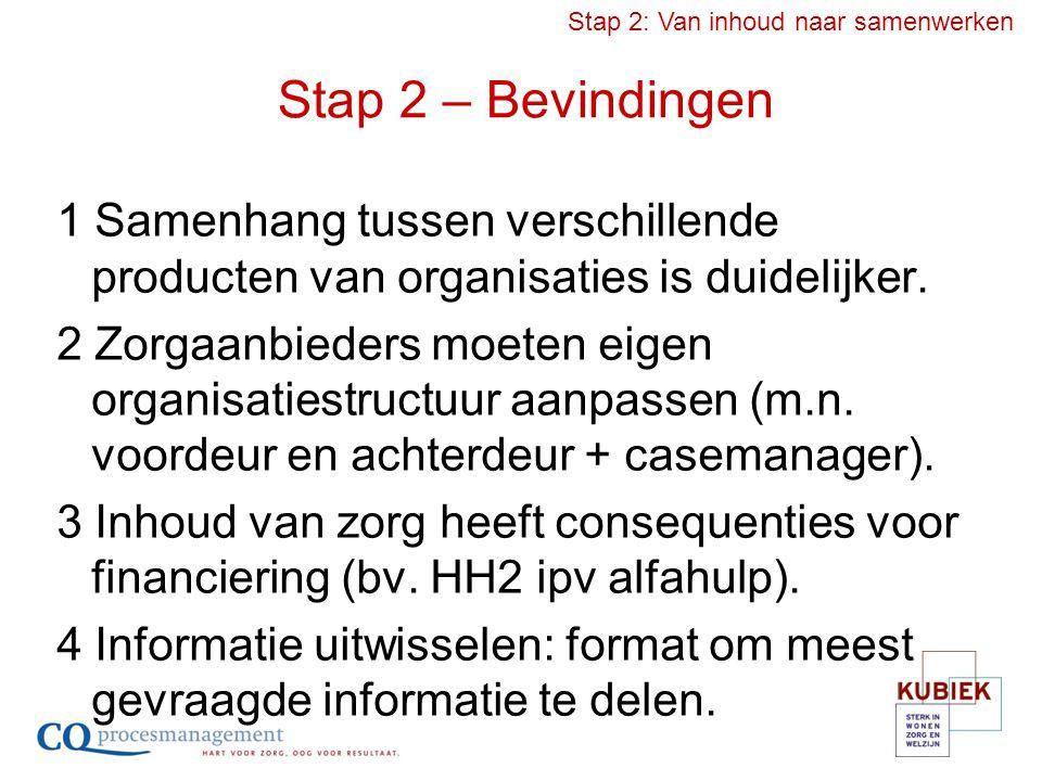 Stap 2 – Bevindingen 1 Samenhang tussen verschillende producten van organisaties is duidelijker. 2 Zorgaanbieders moeten eigen organisatiestructuur aa