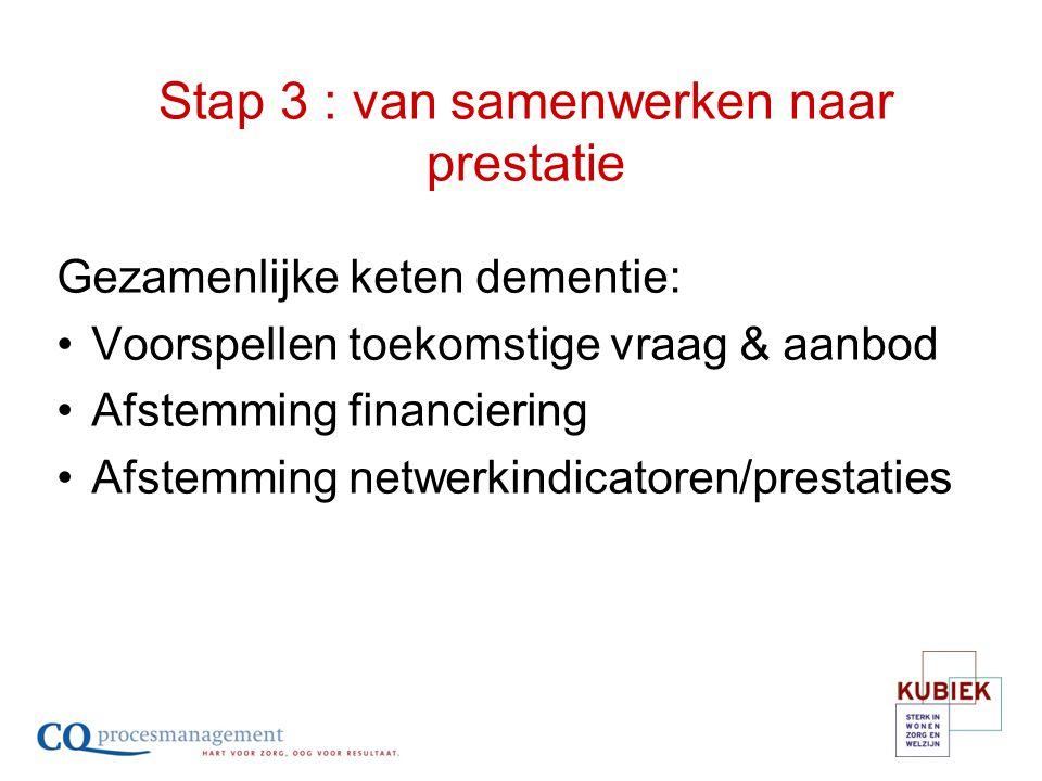 Stap 3 : van samenwerken naar prestatie Gezamenlijke keten dementie: Voorspellen toekomstige vraag & aanbod Afstemming financiering Afstemming netwerk