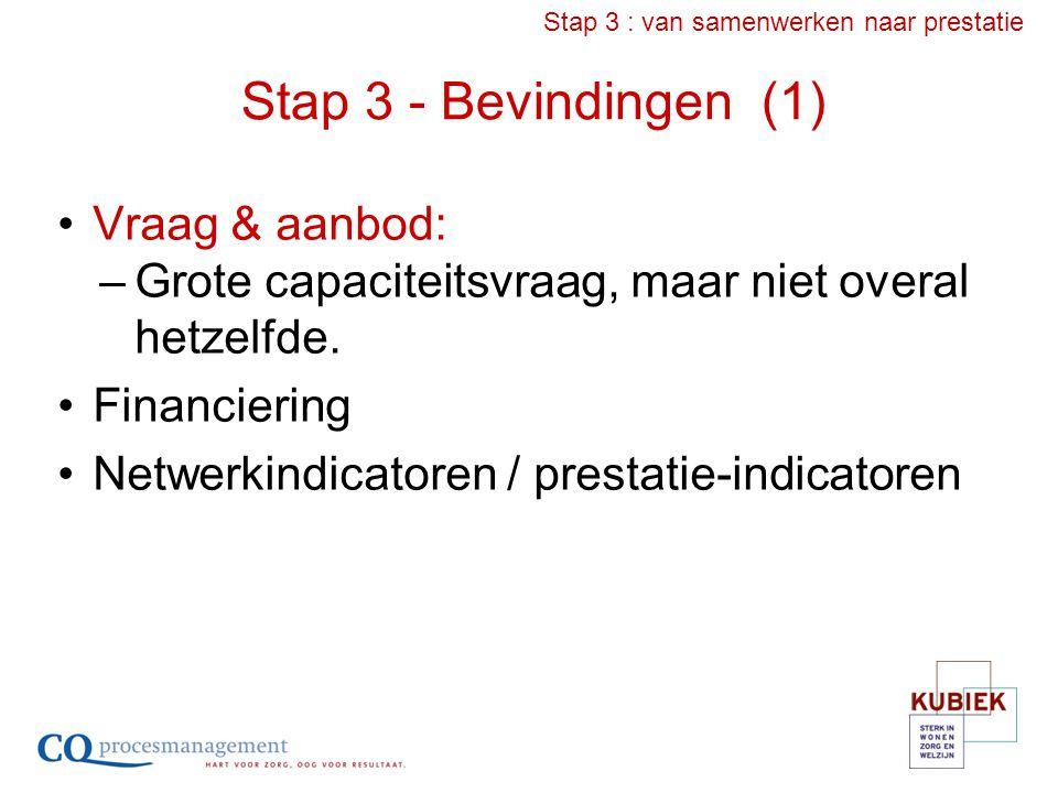 Stap 3 - Bevindingen (1) Vraag & aanbod: –Grote capaciteitsvraag, maar niet overal hetzelfde. Financiering Netwerkindicatoren / prestatie-indicatoren