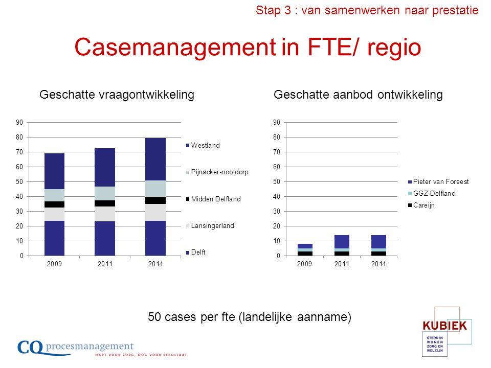 Casemanagement in FTE/ regio Geschatte vraagontwikkelingGeschatte aanbod ontwikkeling 50 cases per fte (landelijke aanname) Stap 3 : van samenwerken n