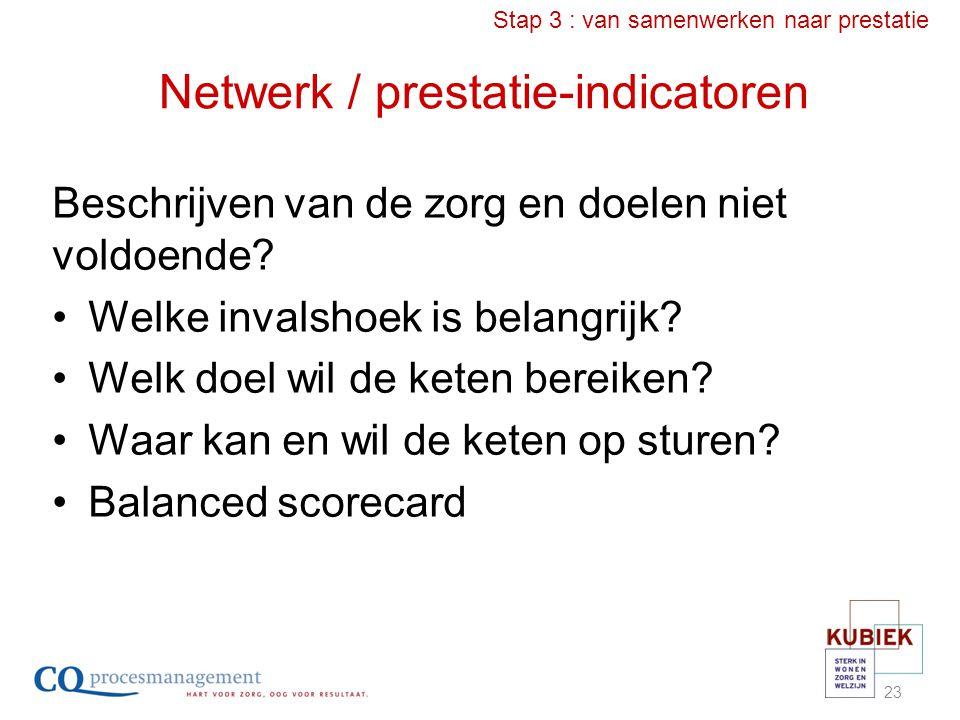 23 Netwerk / prestatie-indicatoren Beschrijven van de zorg en doelen niet voldoende? Welke invalshoek is belangrijk? Welk doel wil de keten bereiken?