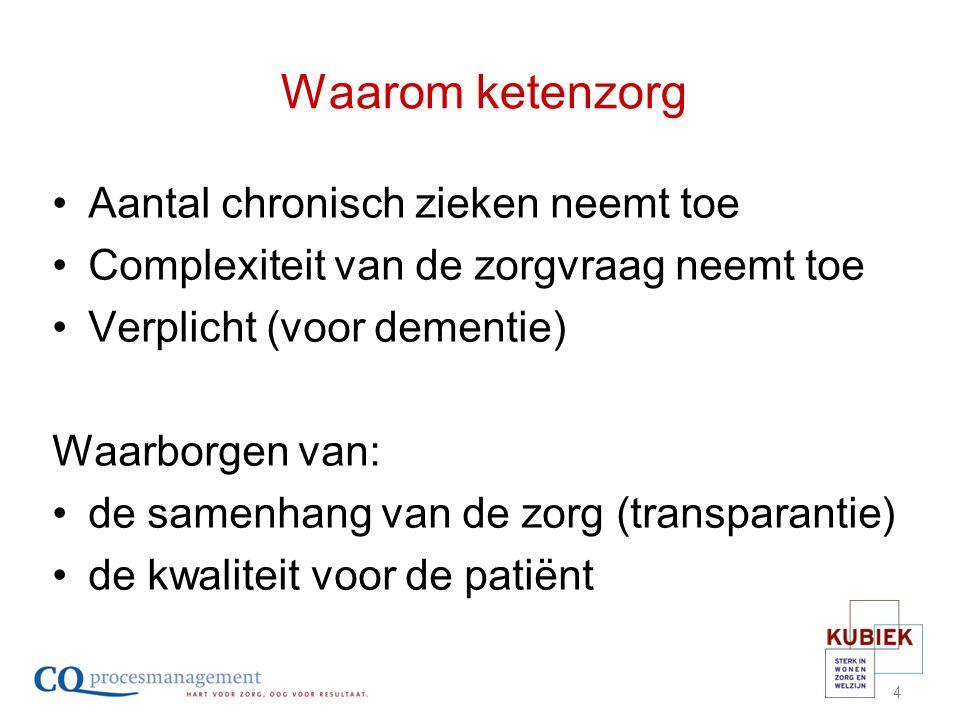 Waarom ketenzorg Aantal chronisch zieken neemt toe Complexiteit van de zorgvraag neemt toe Verplicht (voor dementie) Waarborgen van: de samenhang van