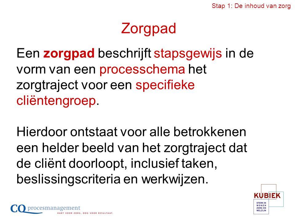 Verblijf in # bedden/ regio Geschatte vraagontwikkelingGeschatte aanbod ontwikkeling Stap 3 : van samenwerken naar prestatie