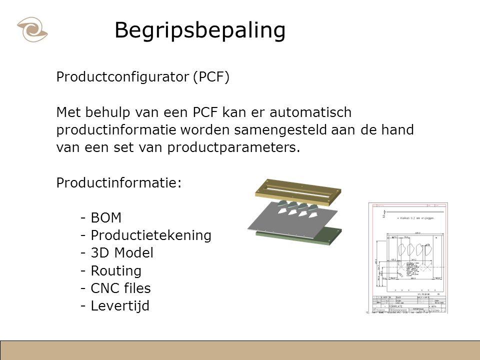 Begripsbepaling Productconfigurator (PCF) Met behulp van een PCF kan er automatisch productinformatie worden samengesteld aan de hand van een set van productparameters.