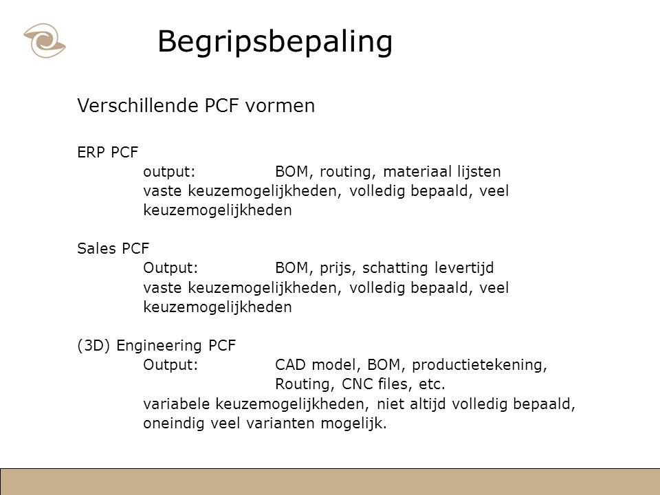 Begripsbepaling Verschillende PCF vormen ERP PCF output:BOM, routing, materiaal lijsten vaste keuzemogelijkheden, volledig bepaald, veel keuzemogelijkheden Sales PCF Output:BOM, prijs, schatting levertijd vaste keuzemogelijkheden, volledig bepaald, veel keuzemogelijkheden (3D) Engineering PCF Output:CAD model, BOM, productietekening, Routing, CNC files, etc.