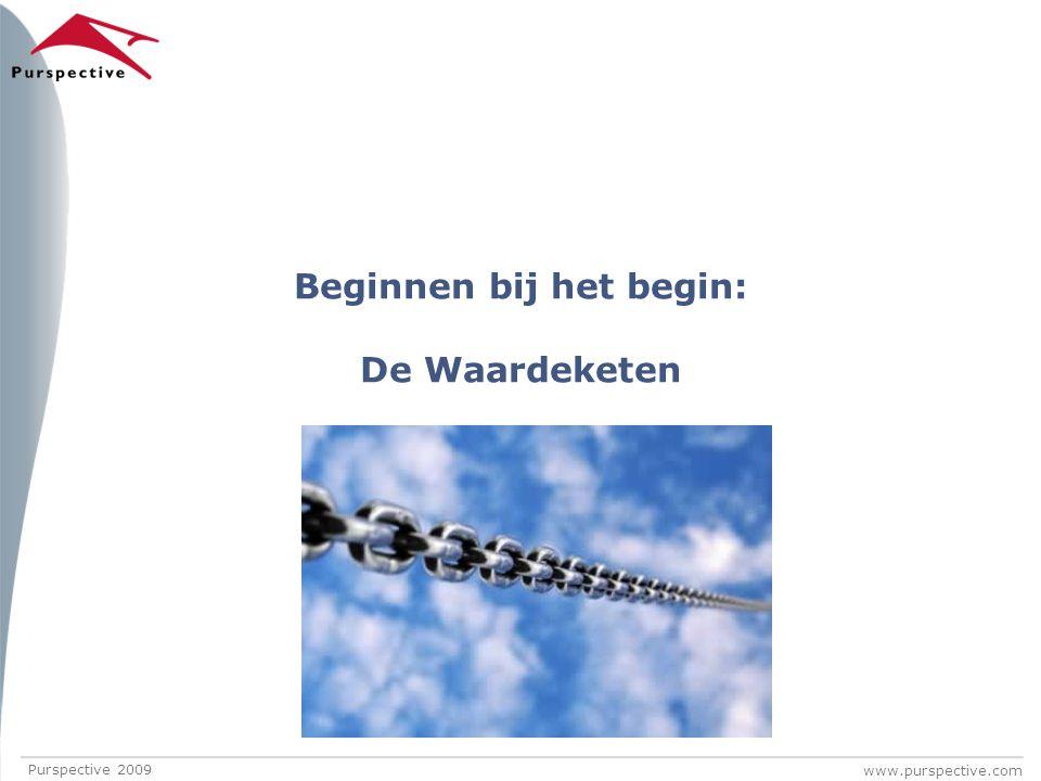 www.purspective.com Beginnen bij het begin: De Waardeketen De Waardeketen Purspective 2009