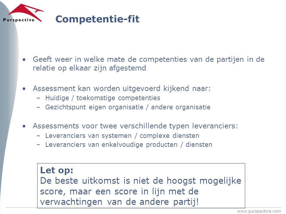www.purspective.com Competentie-fit Geeft weer in welke mate de competenties van de partijen in de relatie op elkaar zijn afgestemd Assessment kan wor