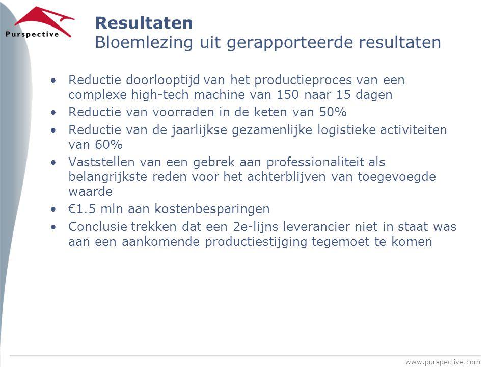 www.purspective.com Resultaten Bloemlezing uit gerapporteerde resultaten Reductie doorlooptijd van het productieproces van een complexe high-tech mach