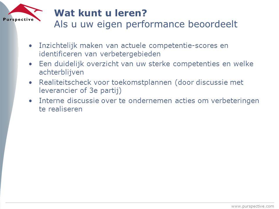 www.purspective.com Wat kunt u leren? Als u uw eigen performance beoordeelt Inzichtelijk maken van actuele competentie-scores en identificeren van ver