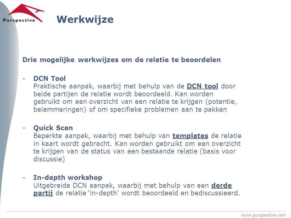 www.purspective.com Werkwijze Drie mogelijke werkwijzes om de relatie te beoordelen -DCN Tool Praktische aanpak, waarbij met behulp van de DCN tool do