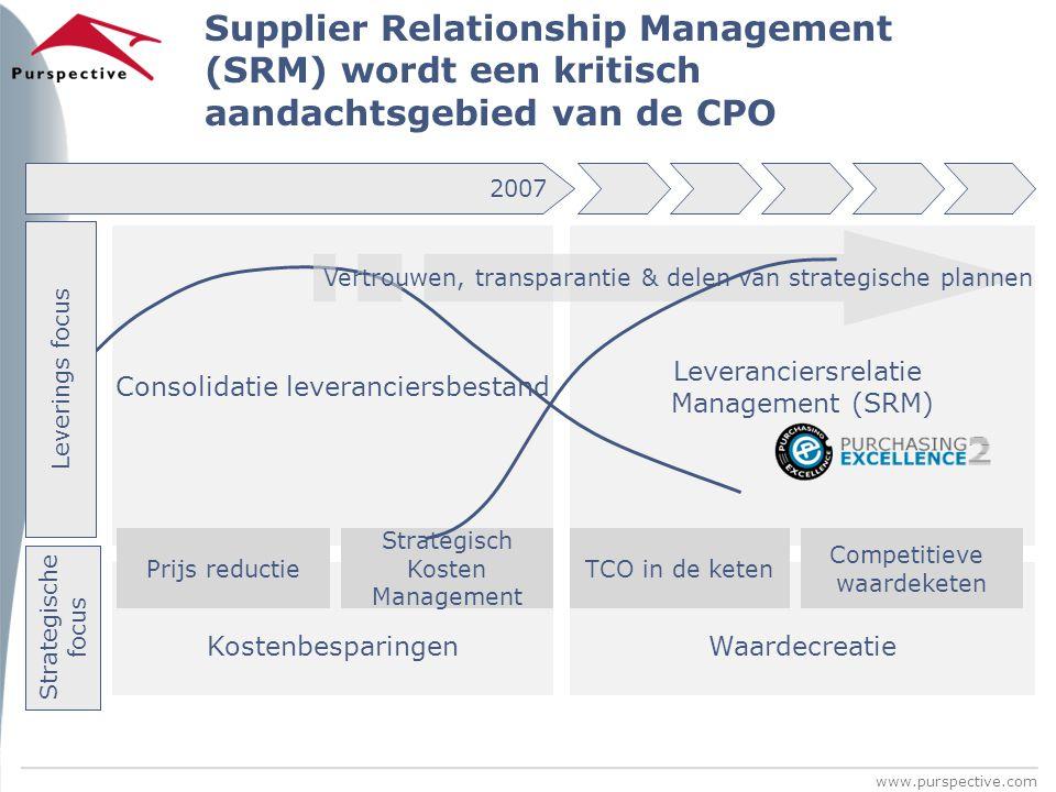 www.purspective.com Leveranciersrelatie Management (SRM) Consolidatie leveranciersbestand Supplier Relationship Management (SRM) wordt een kritisch aa