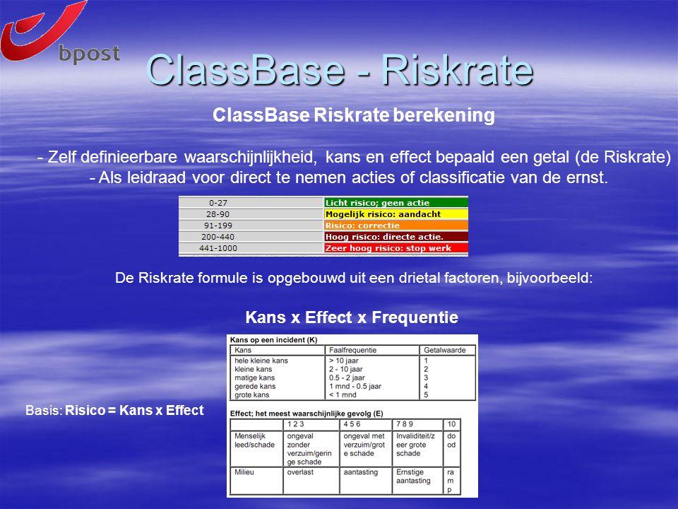 ClassBase - Riskrate ClassBase Riskrate berekening - Zelf definieerbare waarschijnlijkheid, kans en effect bepaald een getal (de Riskrate) - Als leidraad voor direct te nemen acties of classificatie van de ernst.