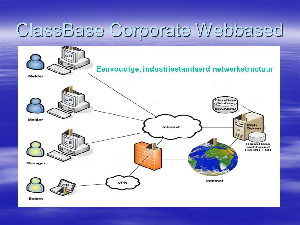 ClassBase Corporate Webbased Eenvoudige, industriestandaard netwerkstructuur