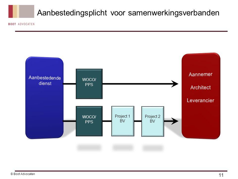 WOCO/ PPS Project 1 BV Project 2 BV Aanbestedingsplicht voor samenwerkingsverbanden 11 © Boot Advocaten