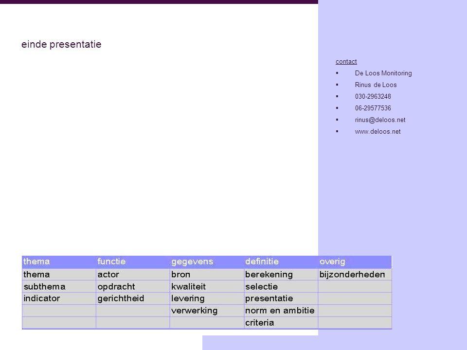 18 omissies en meerwaarde BBO-levering contact  De Loos Monitoring  Rinus de Loos  030-2963248  06-29577536  rinus@deloos.net  www.deloos.net ei