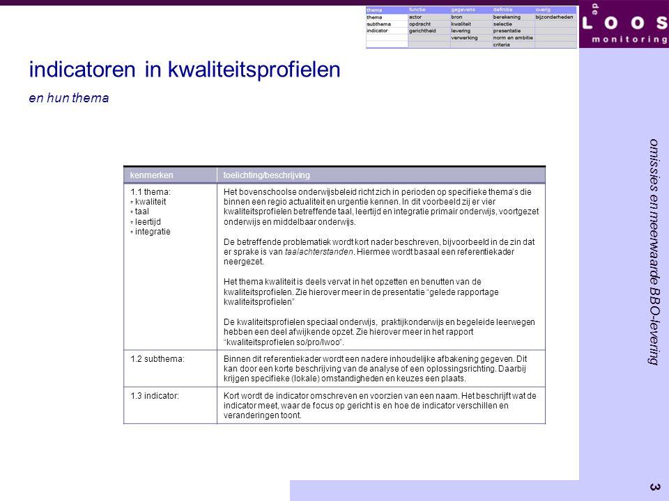 3 omissies en meerwaarde BBO-levering indicatoren in kwaliteitsprofielen en hun thema kenmerkentoelichting/beschrijving 1.1 thema: ◦ kwaliteit ◦ taal