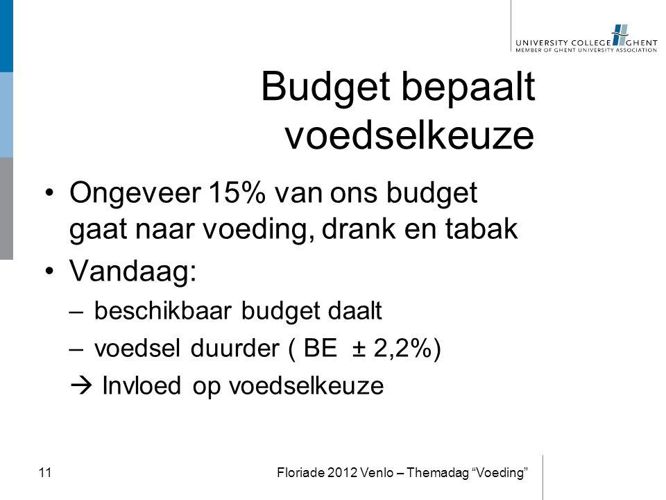 Budget bepaalt voedselkeuze Ongeveer 15% van ons budget gaat naar voeding, drank en tabak Vandaag: –beschikbaar budget daalt –voedsel duurder ( BE ± 2