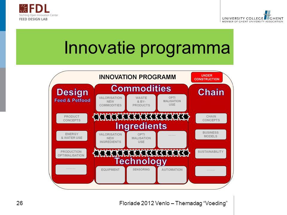 """Innovatie programma Floriade 2012 Venlo – Themadag """"Voeding""""26"""