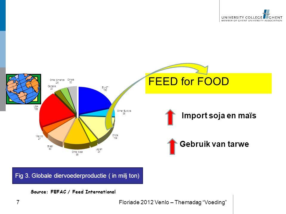 Algen -Groeit op zeewater -30 x meer productief dan soja, 50 x meer dan maïs -Veelbelovend als -Diervoer -Menselijke voeding -Biobrandstof Meer soja en mais naar menselijke voeding Floriade 2012 Venlo – Themadag Voeding 18
