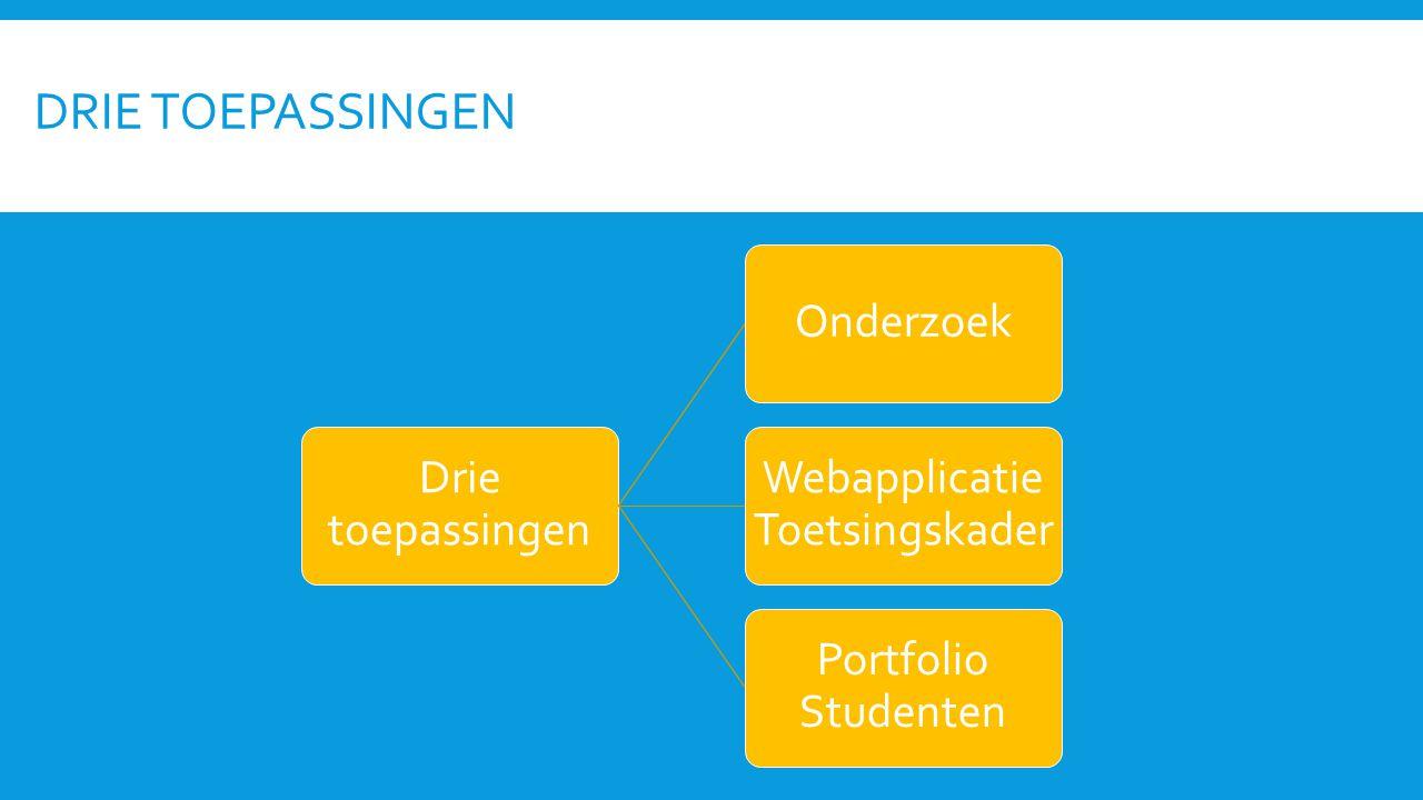 DRIE TOEPASSINGEN Drie toepassingen Onderzoek Webapplicatie Toetsingskader Portfolio Studenten