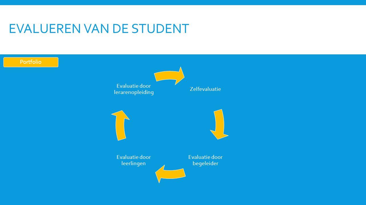 EVALUEREN VAN DE STUDENT Zelfevaluatie Evaluatie door begeleider Evaluatie door leerlingen Evaluatie door lerarenopleiding Portfolio
