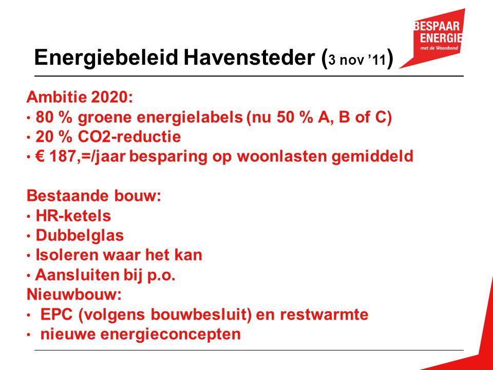 Woonstad heeft geen Energiebeleid Praktisch resultaat in 2009: 2 % energiebesparing behaald door: vervanging VR naar HR ketels HR++glas extra isolatie Ook: Inkoop groen stroom voor complexen Passief Bouwen Sleephellingstraat (ism B.A.M.) 140 woningen aansluiten op restwarmte NUON voorstel: benchmark Rotterdams corporaties Woonstad