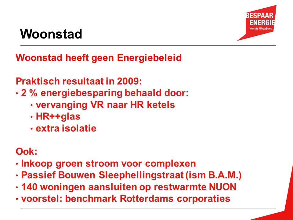 Ambitieus convenant 2008 – 2012 5.000 labelstappen/jaar en 3 % CO2 reductie per jaar wordt helaas niet gehaald Steeds meer praktijkervaring met woningverbetering, energiebesparing in projecten Woonlastenwaarborg en/of labelstap bijdrage Doorstart 2012 - 2015 (beleid is nog in ontwikkeling): Realistisch ondernemingsplan per vestiging Aanpak p.o., mutatie, renovatie: focus op E, F, G Basis maatregelen en stads-/restwarmte Pragmatische huurverhogingsmethode toepassen Woonbron