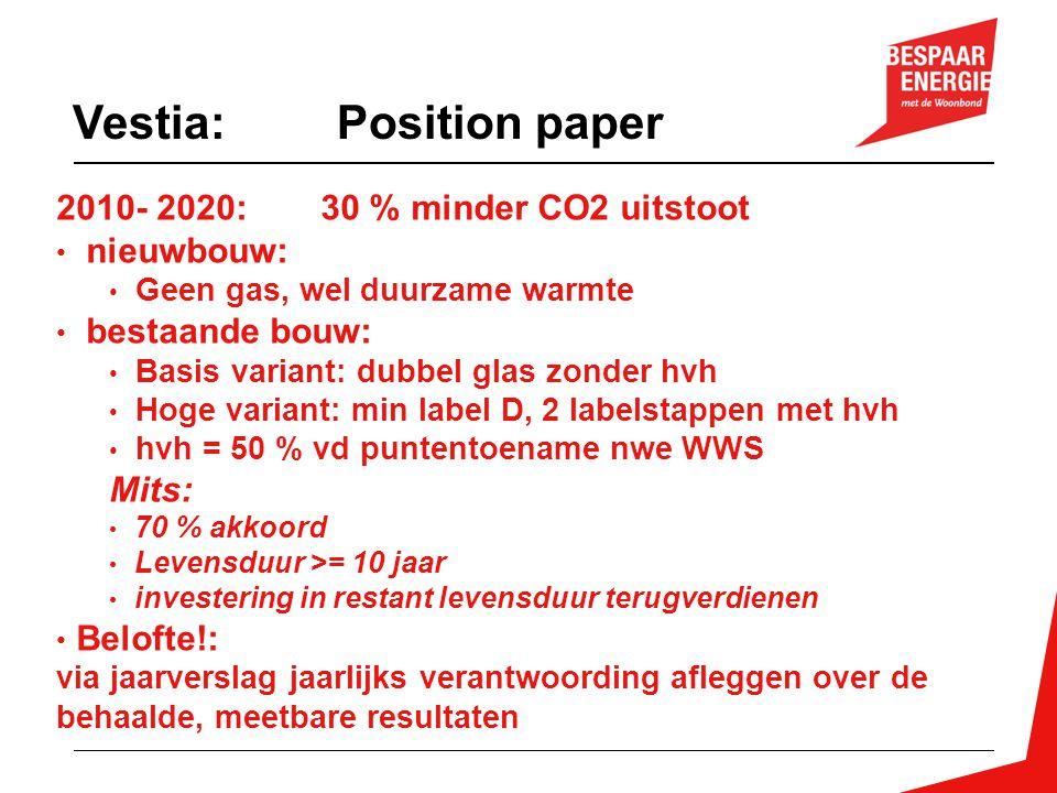 Maasdelta: woonlastenwaarborg, veel projecten.