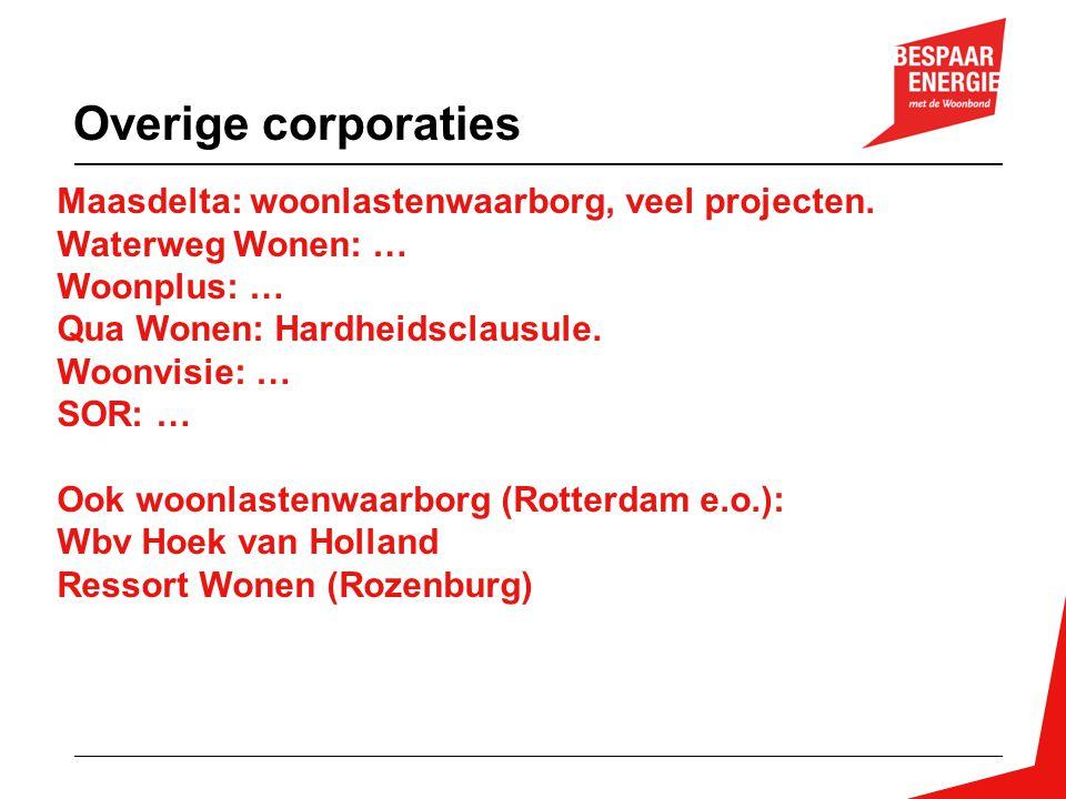 Maasdelta: woonlastenwaarborg, veel projecten. Waterweg Wonen: … Woonplus: … Qua Wonen: Hardheidsclausule. Woonvisie: … SOR: … Ook woonlastenwaarborg