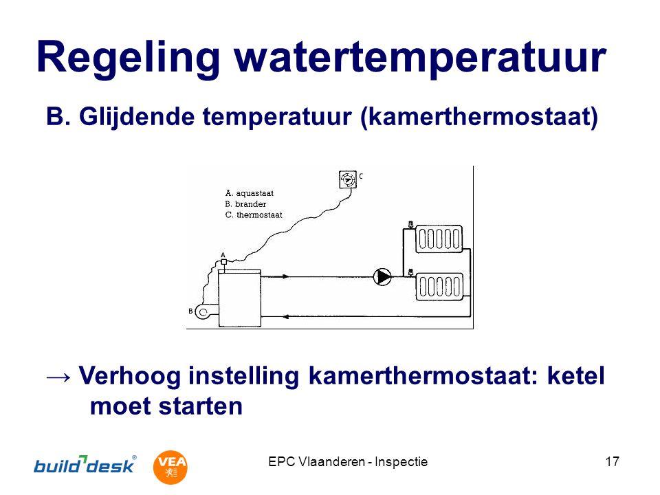 EPC Vlaanderen - Inspectie17 Regeling watertemperatuur B.