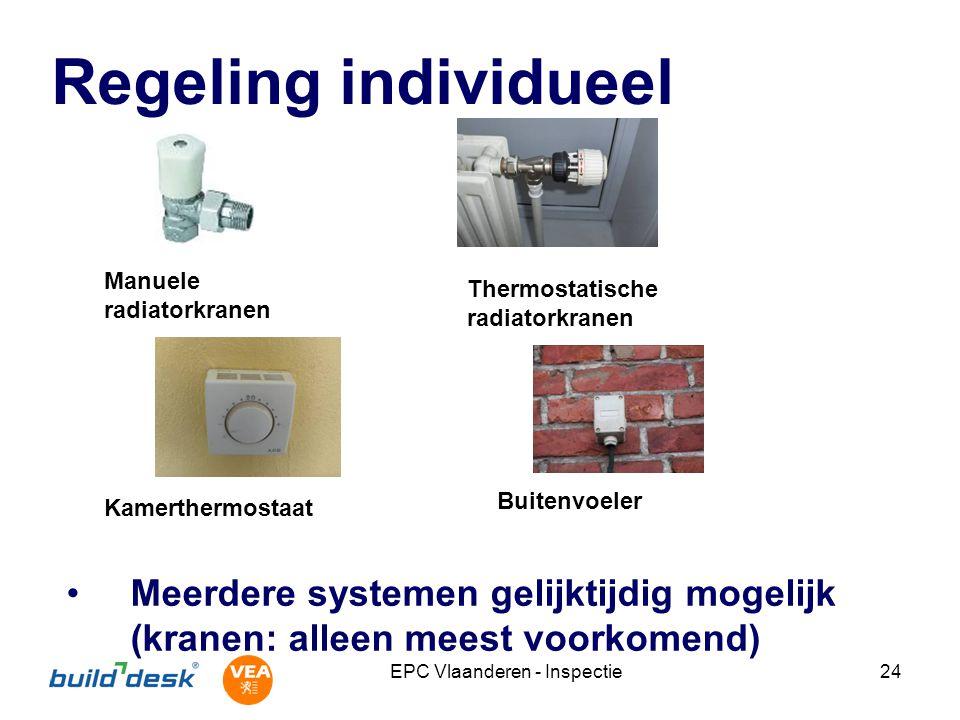 EPC Vlaanderen - Inspectie24 Regeling individueel Meerdere systemen gelijktijdig mogelijk (kranen: alleen meest voorkomend) Manuele radiatorkranen Thermostatische radiatorkranen Kamerthermostaat Buitenvoeler