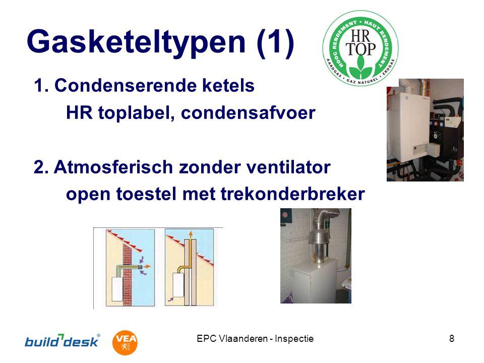 EPC Vlaanderen - Inspectie8 Gasketeltypen (1) 1.Condenserende ketels HR toplabel, condensafvoer 2.