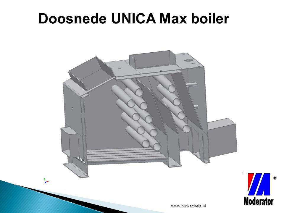 www.biokachels.nl Brander met keramische kop Brander met gietijzeren kop Automatische branders voor biomassa (snippers/pellets) - SMOK