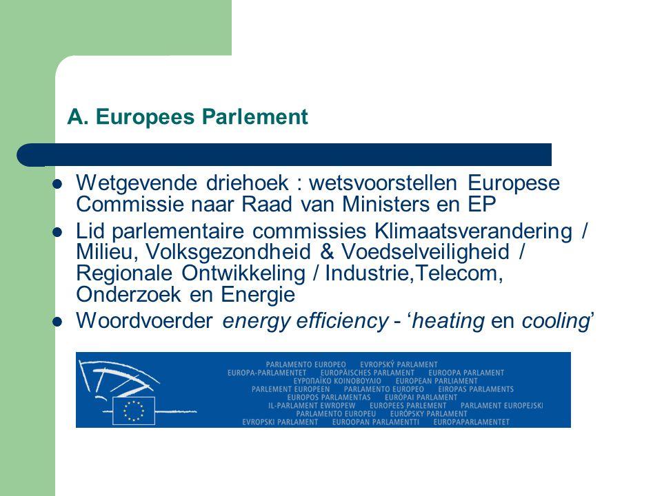 A. Europees Parlement Wetgevende driehoek : wetsvoorstellen Europese Commissie naar Raad van Ministers en EP Lid parlementaire commissies Klimaatsvera