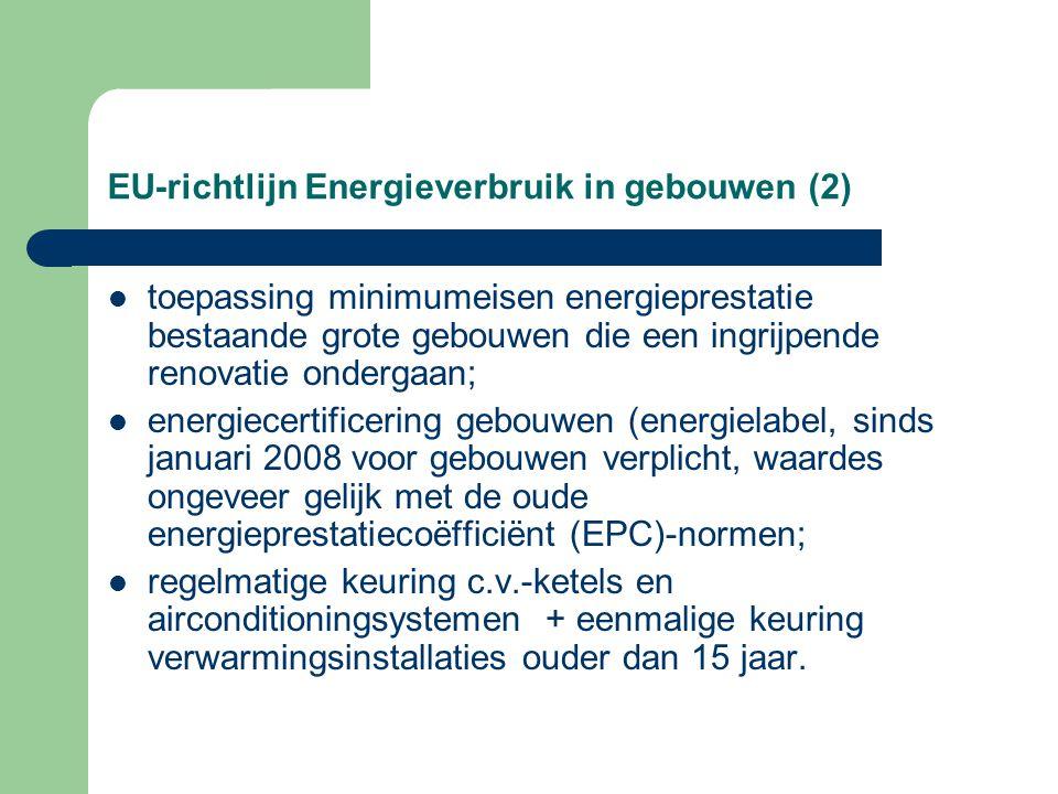 EU-richtlijn Energieverbruik in gebouwen (2) toepassing minimumeisen energieprestatie bestaande grote gebouwen die een ingrijpende renovatie ondergaan; energiecertificering gebouwen (energielabel, sinds januari 2008 voor gebouwen verplicht, waardes ongeveer gelijk met de oude energieprestatiecoëfficiënt (EPC)-normen; regelmatige keuring c.v.-ketels en airconditioningsystemen + eenmalige keuring verwarmingsinstallaties ouder dan 15 jaar.