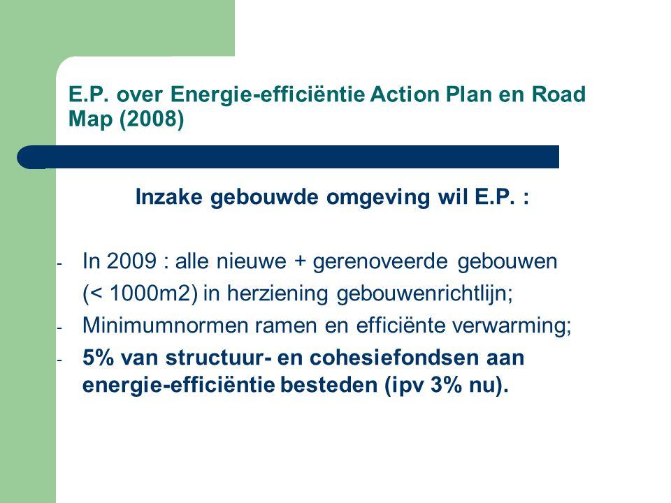 E.P. over Energie-efficiëntie Action Plan en Road Map (2008) Inzake gebouwde omgeving wil E.P. : - In 2009 : alle nieuwe + gerenoveerde gebouwen (< 10