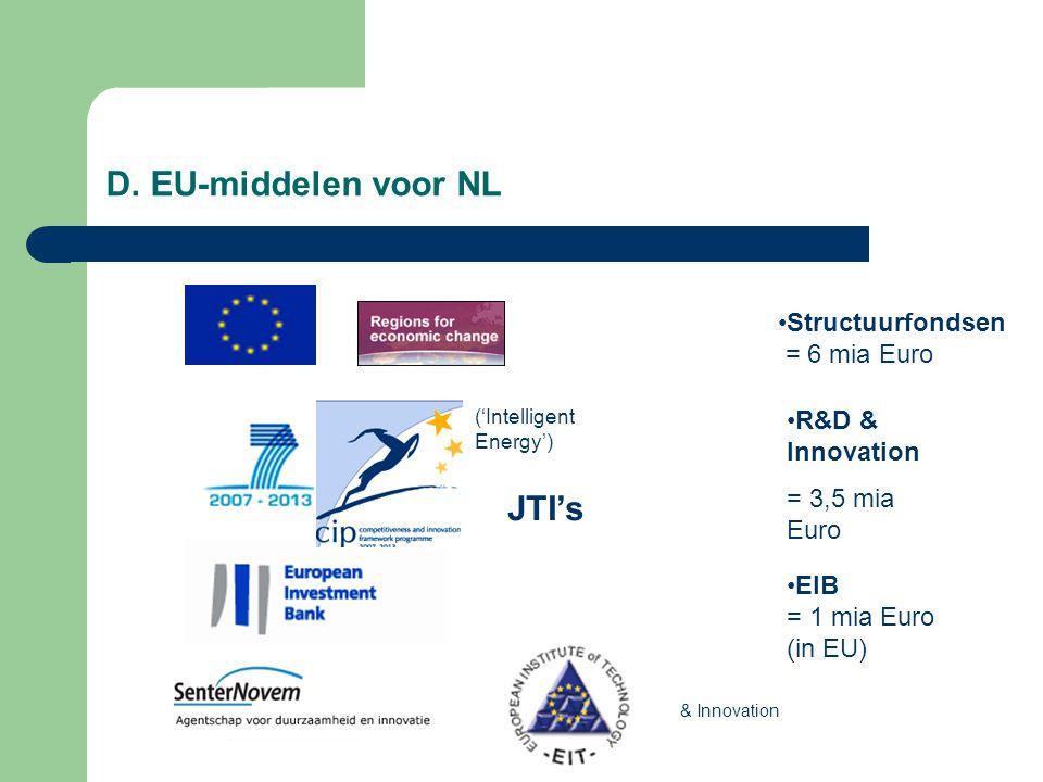 D. EU-middelen voor NL JTI's Structuurfondsen = 6 mia Euro ('Intelligent Energy') R&D & Innovation = 3,5 mia Euro EIB = 1 mia Euro (in EU) & Innovatio