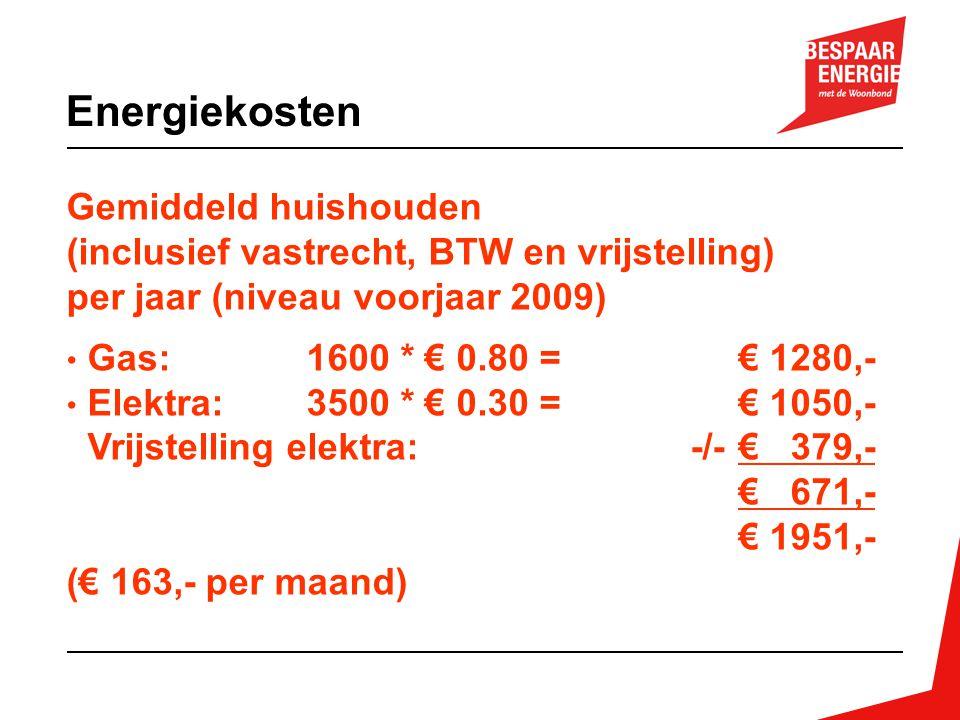 Energie en water Schoonmaakkosten algemene ruimtes Gemeenschappelijke verlichting Huismeester Tuinonderhoud Verzekeringen Vuilafvoer Administratiekosten (5%) Etc.