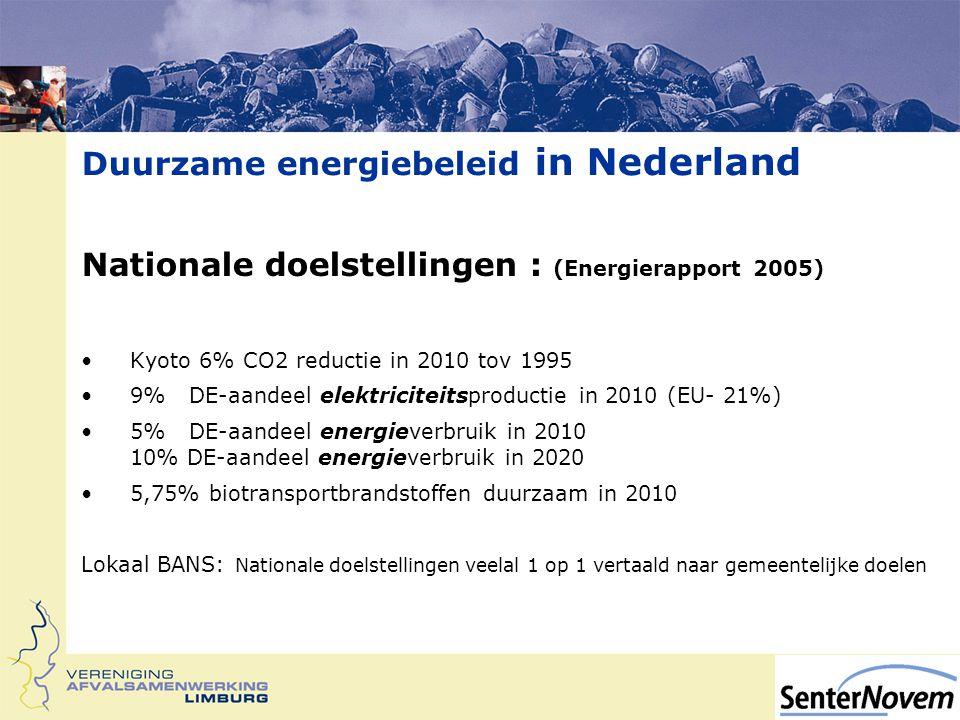 Duurzame energiebeleid in Nederland Nationale doelstellingen : (Energierapport 2005) Kyoto 6% CO2 reductie in 2010 tov 1995 9% DE-aandeel elektriciteitsproductie in 2010 (EU- 21%) 5% DE-aandeel energieverbruik in 2010 10% DE-aandeel energieverbruik in 2020 5,75% biotransportbrandstoffen duurzaam in 2010 Lokaal BANS: Nationale doelstellingen veelal 1 op 1 vertaald naar gemeentelijke doelen