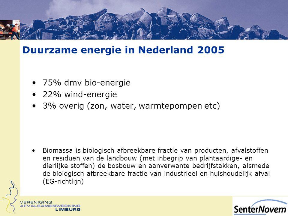 Bio-energie, waarom eigenlijk Duurzaam Betaalbaar Voorzieningszekerheid