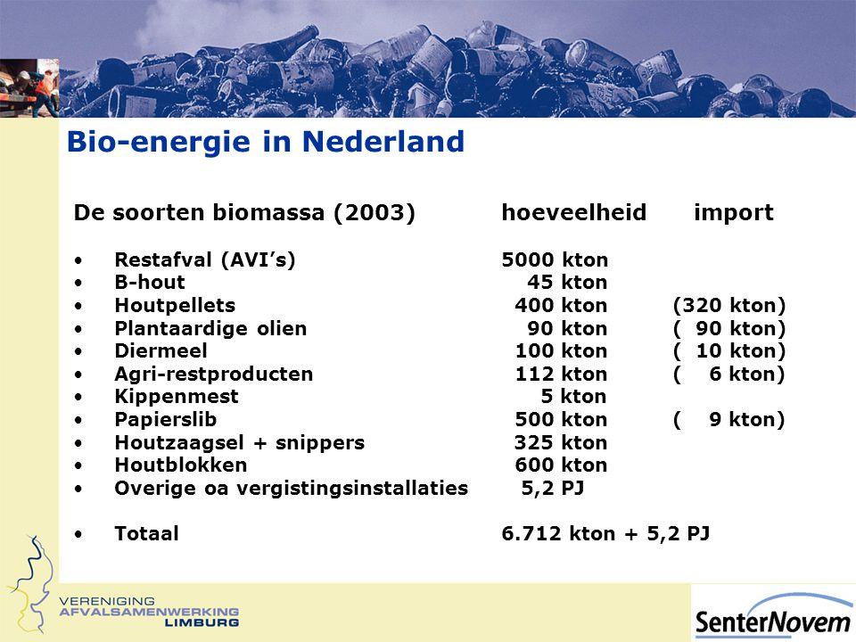 Bio-energie in Nederland De soorten biomassa (2003)hoeveelheid import Restafval (AVI's)5000 kton B-hout 45 kton Houtpellets 400 kton(320 kton) Plantaardige olien 90 kton( 90 kton) Diermeel 100 kton( 10 kton) Agri-restproducten 112 kton( 6 kton) Kippenmest 5 kton Papierslib 500 kton( 9 kton) Houtzaagsel + snippers 325 kton Houtblokken 600 kton Overige oa vergistingsinstallaties 5,2 PJ Totaal6.712 kton + 5,2 PJ