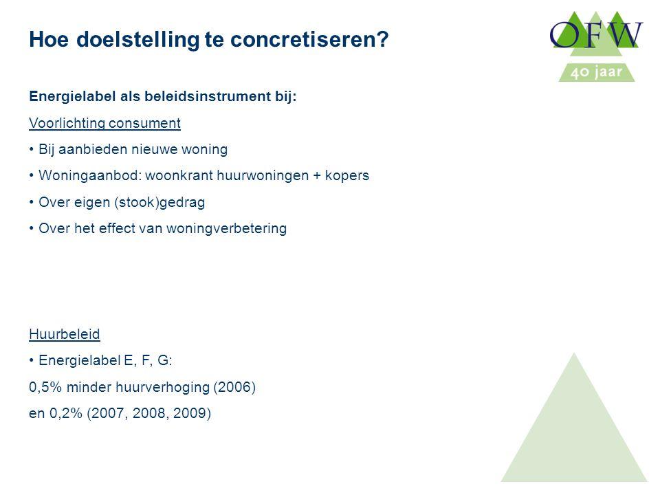 Oost Flevoland Woondiensten Hoe doelstelling te concretiseren.