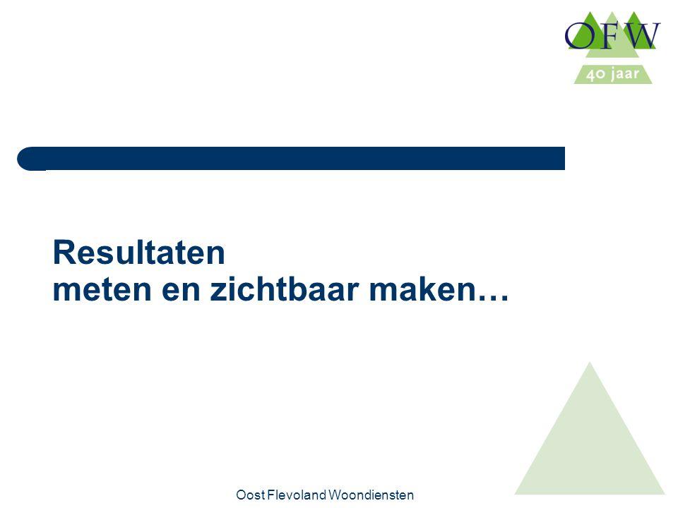 Oost Flevoland Woondiensten Resultaten meten en zichtbaar maken…