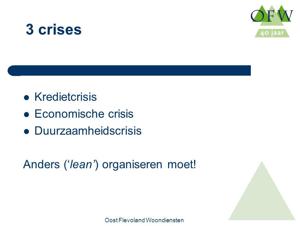 Oost Flevoland Woondiensten 3 crises Kredietcrisis Economische crisis Duurzaamheidscrisis Anders ('lean') organiseren moet!