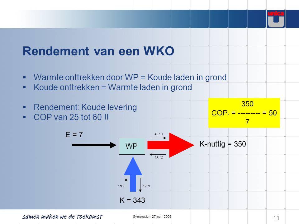 Symposium 27 april 2009 11 Rendement van een WKO  Warmte onttrekken door WP = Koude laden in grond  Koude onttrekken = Warmte laden in grond  Rendement: Koude levering  COP van 25 tot 60 !.