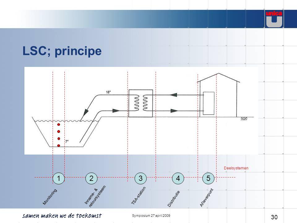Symposium 27 april 2009 30 LSC; principe 12345 Deelsystemen Monitoring Inname- & retoursysteem TSA-station Distributie Afleverpunt